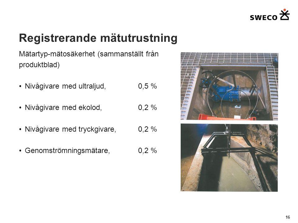 Registrerande mätutrustning