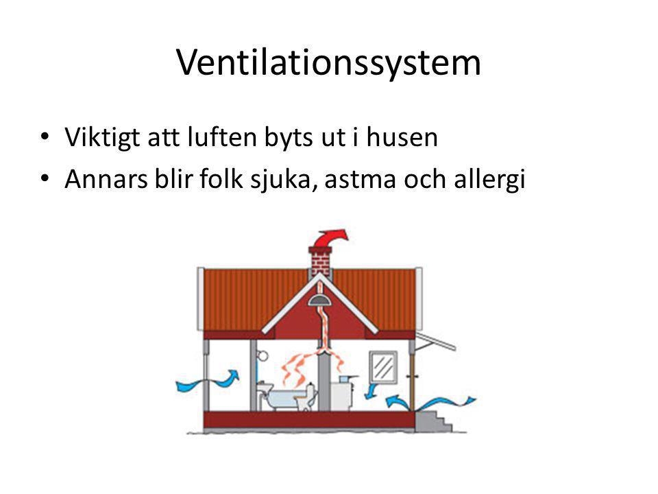 Ventilationssystem Viktigt att luften byts ut i husen