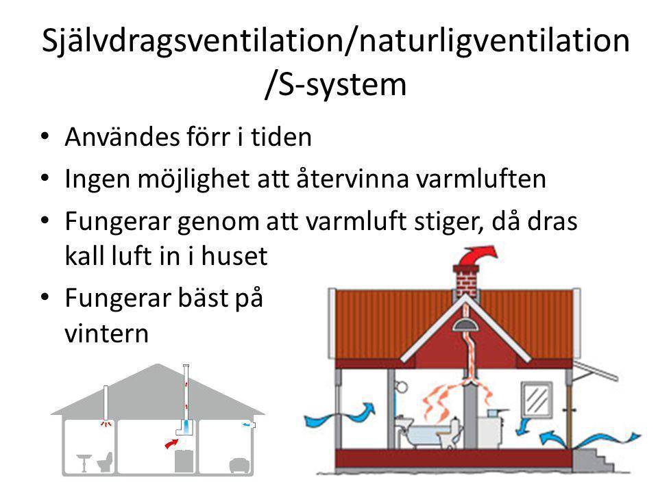 Självdragsventilation/naturligventilation/S-system