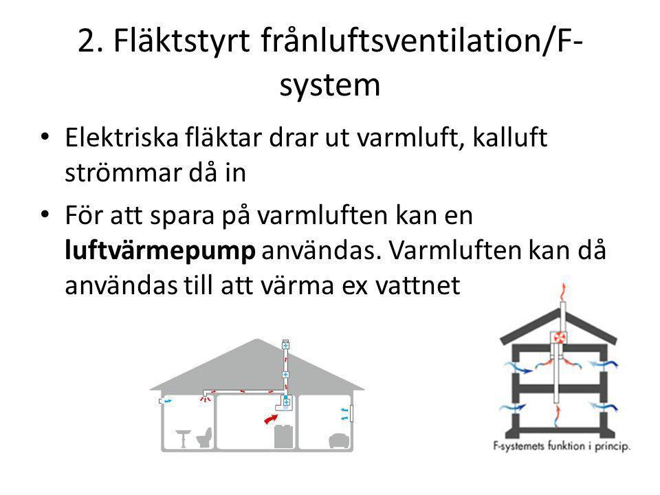 2. Fläktstyrt frånluftsventilation/F-system