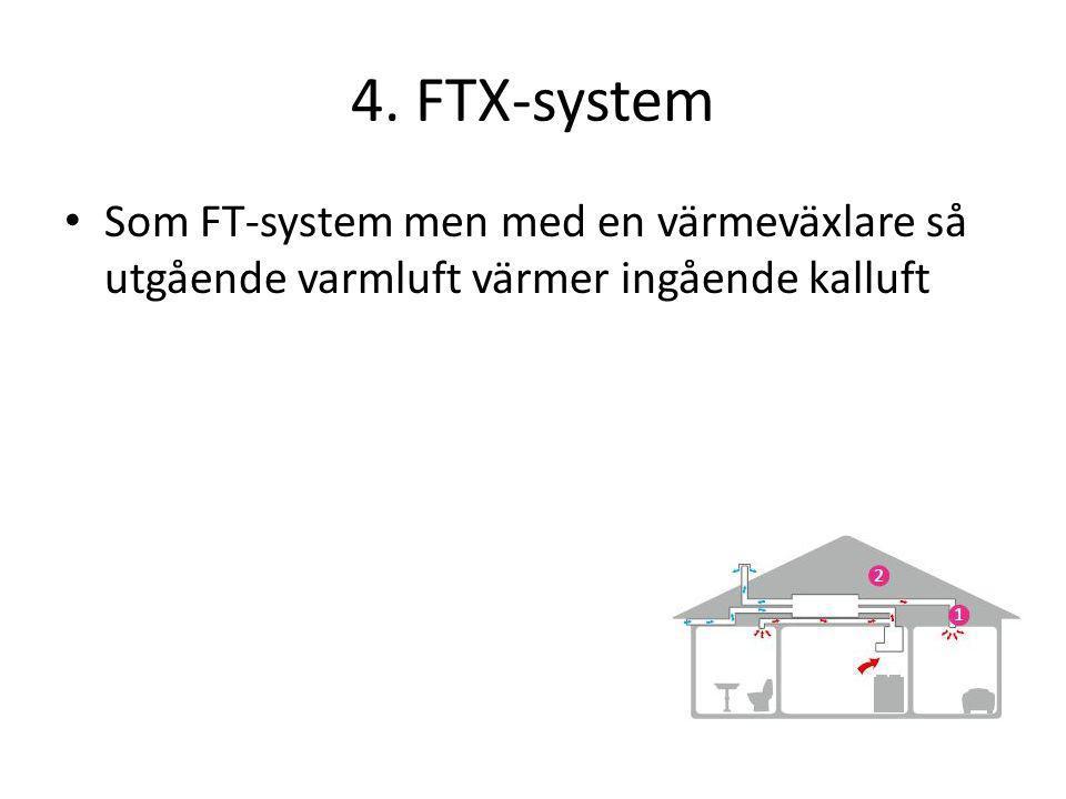 4. FTX-system Som FT-system men med en värmeväxlare så utgående varmluft värmer ingående kalluft