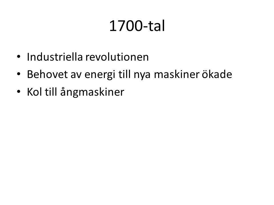 1700-tal Industriella revolutionen