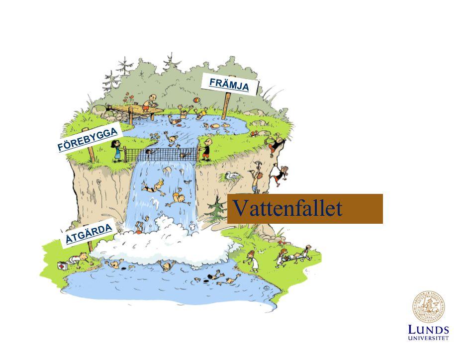 FRÄMJA FÖREBYGGA Vattenfallet ÅTGÄRDA