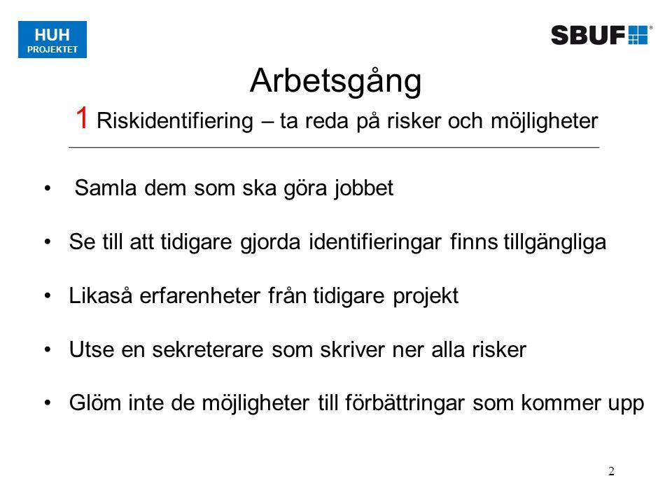 Arbetsgång 1 Riskidentifiering – ta reda på risker och möjligheter