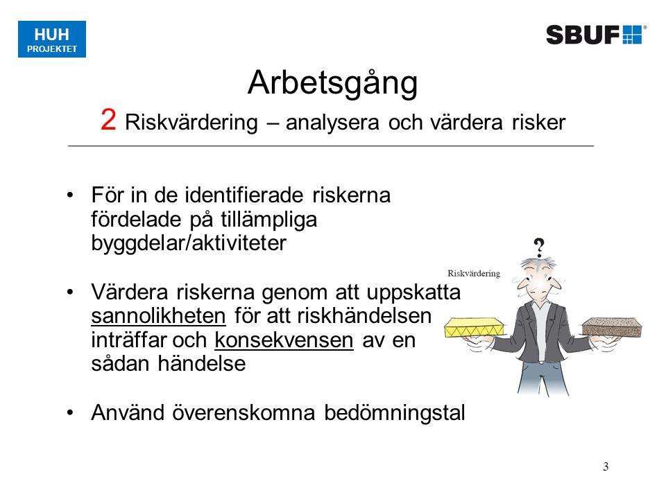 Arbetsgång 2 Riskvärdering – analysera och värdera risker