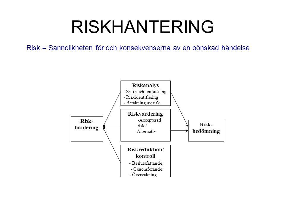 Riskreduktion/ kontroll