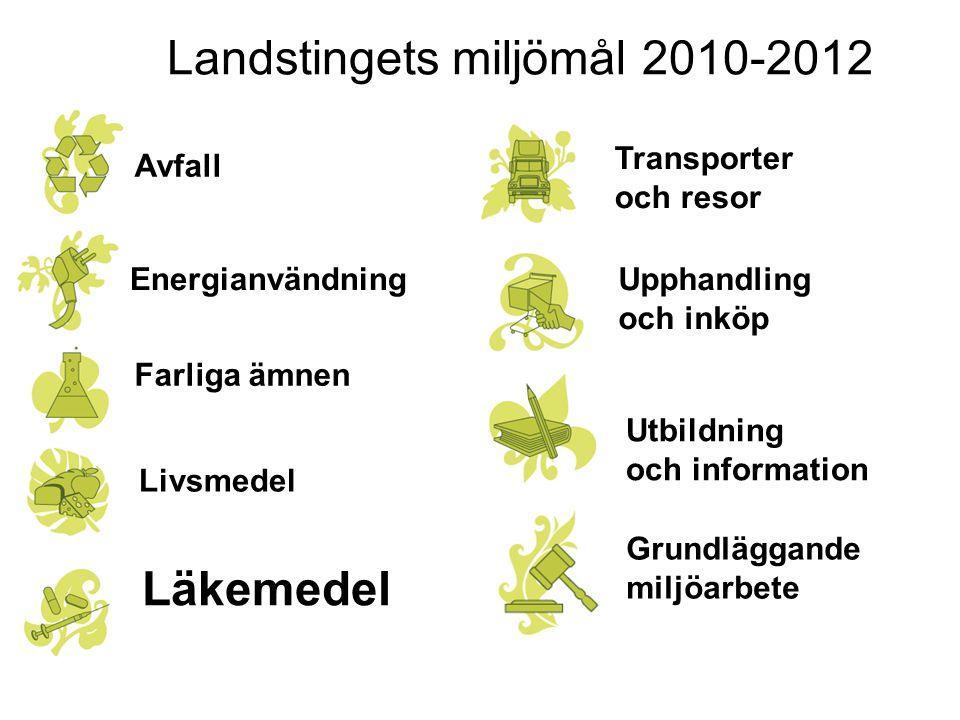 Landstingets miljömål 2010-2012
