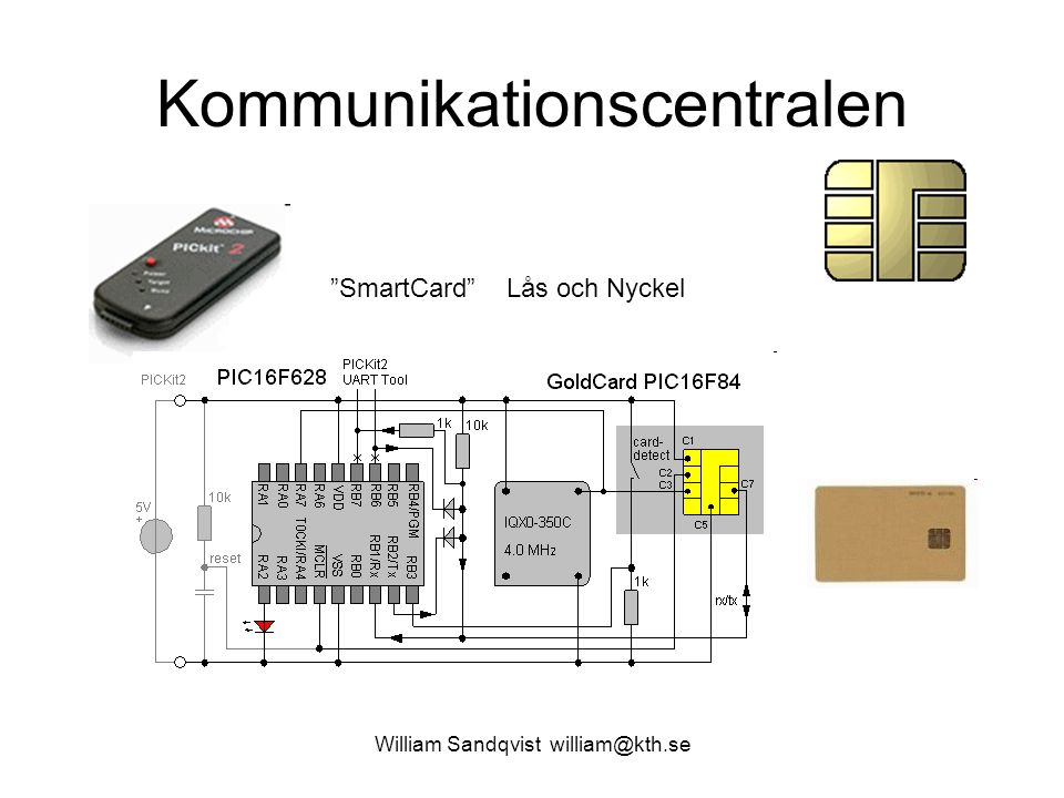 Kommunikationscentralen