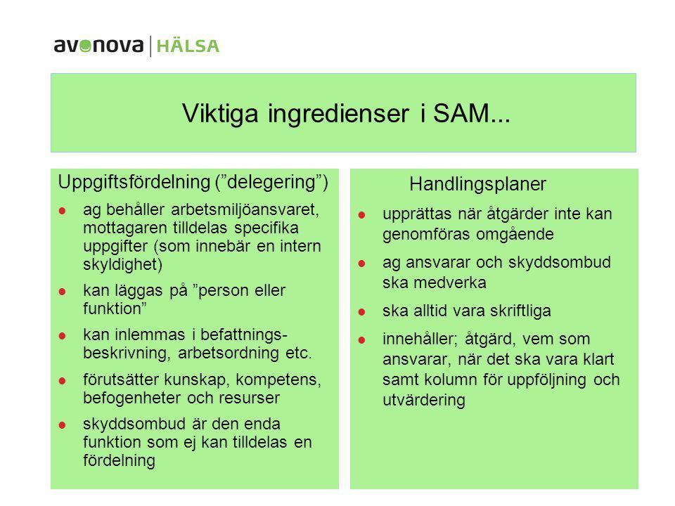 Viktiga ingredienser i SAM...