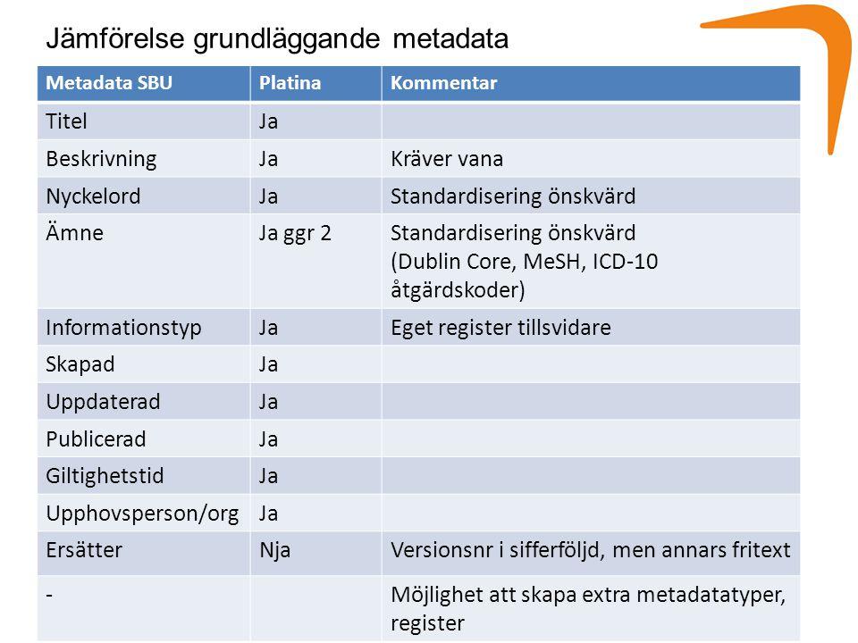 Jämförelse grundläggande metadata