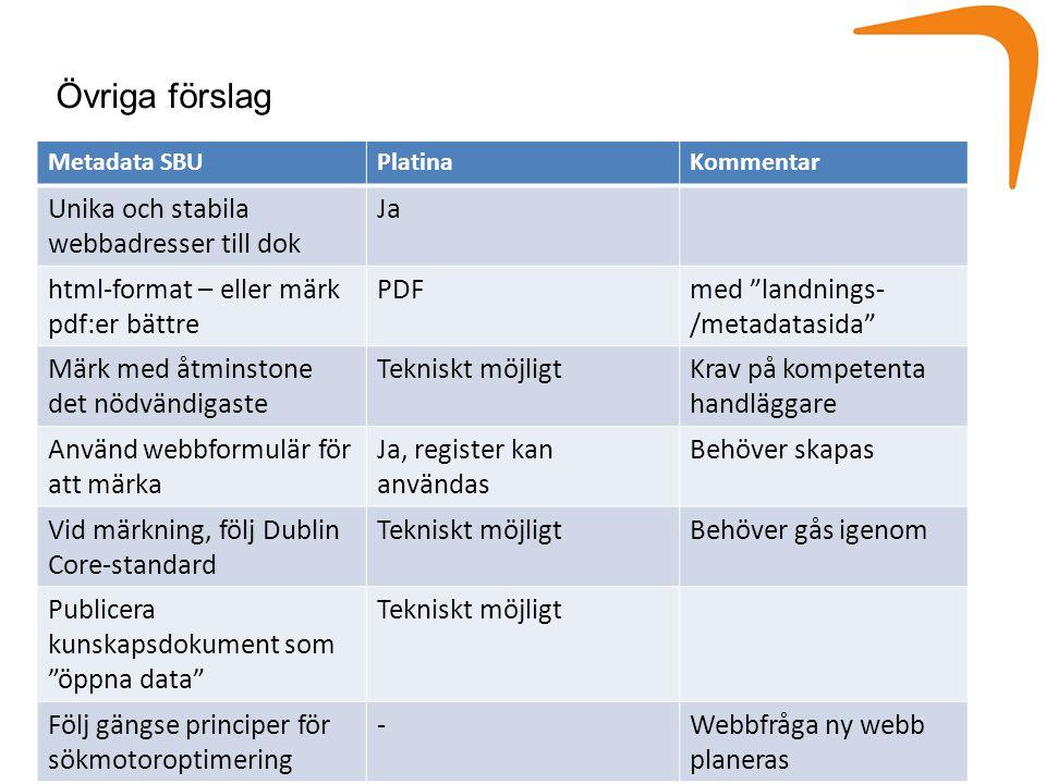 Övriga förslag Unika och stabila webbadresser till dok Ja