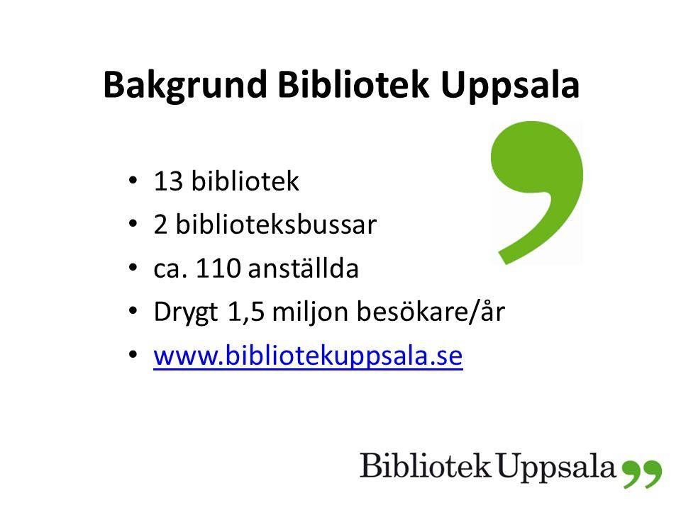 Bakgrund Bibliotek Uppsala