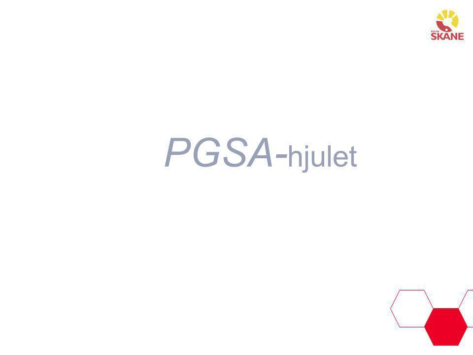 PGSA-hjulet