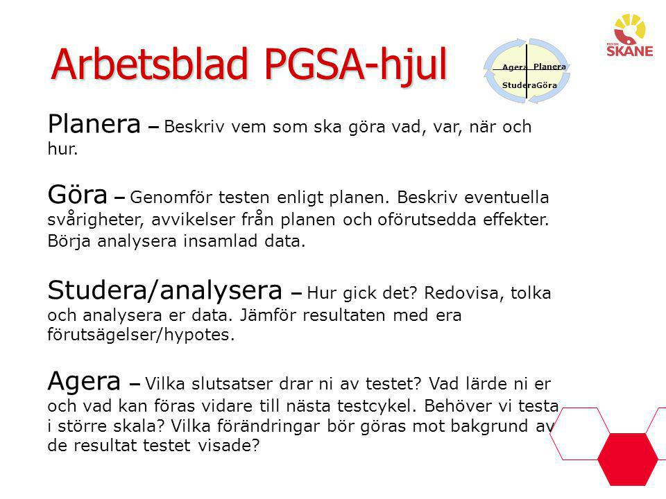 Arbetsblad PGSA-hjul Agera. Planera. Göra. Studera. Planera – Beskriv vem som ska göra vad, var, när och hur.