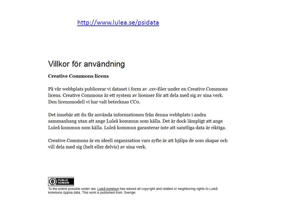 http://www.lulea.se/psidata