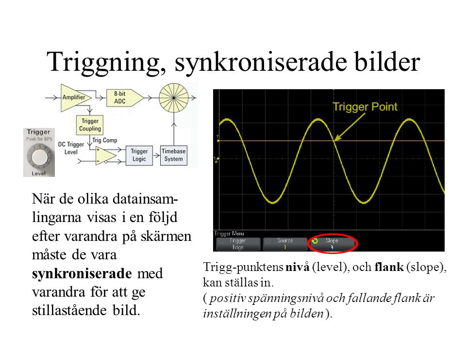 Triggning, synkroniserade bilder