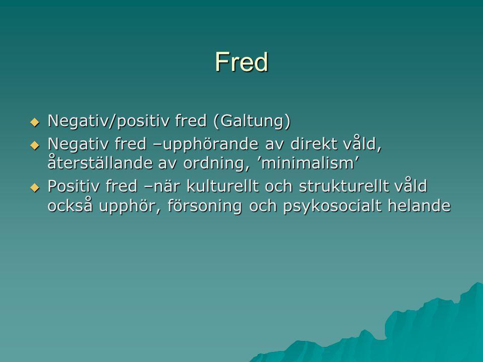 Fred Negativ/positiv fred (Galtung)