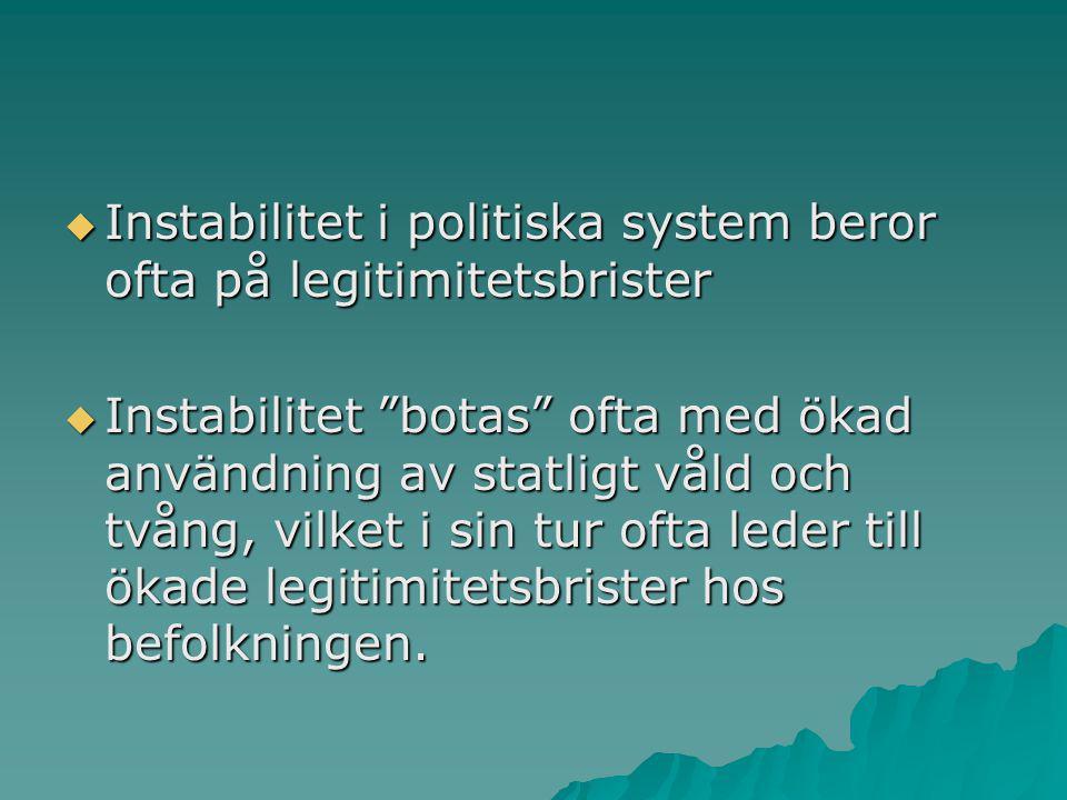 Instabilitet i politiska system beror ofta på legitimitetsbrister