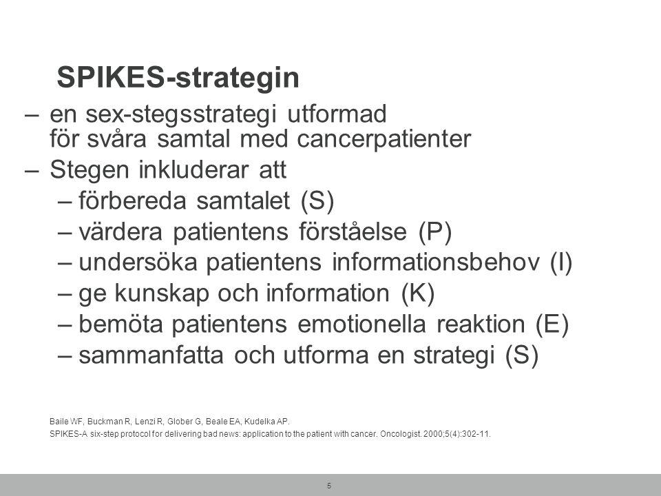 SPIKES-strategin en sex-stegsstrategi utformad för svåra samtal med cancerpatienter. Stegen inkluderar att.