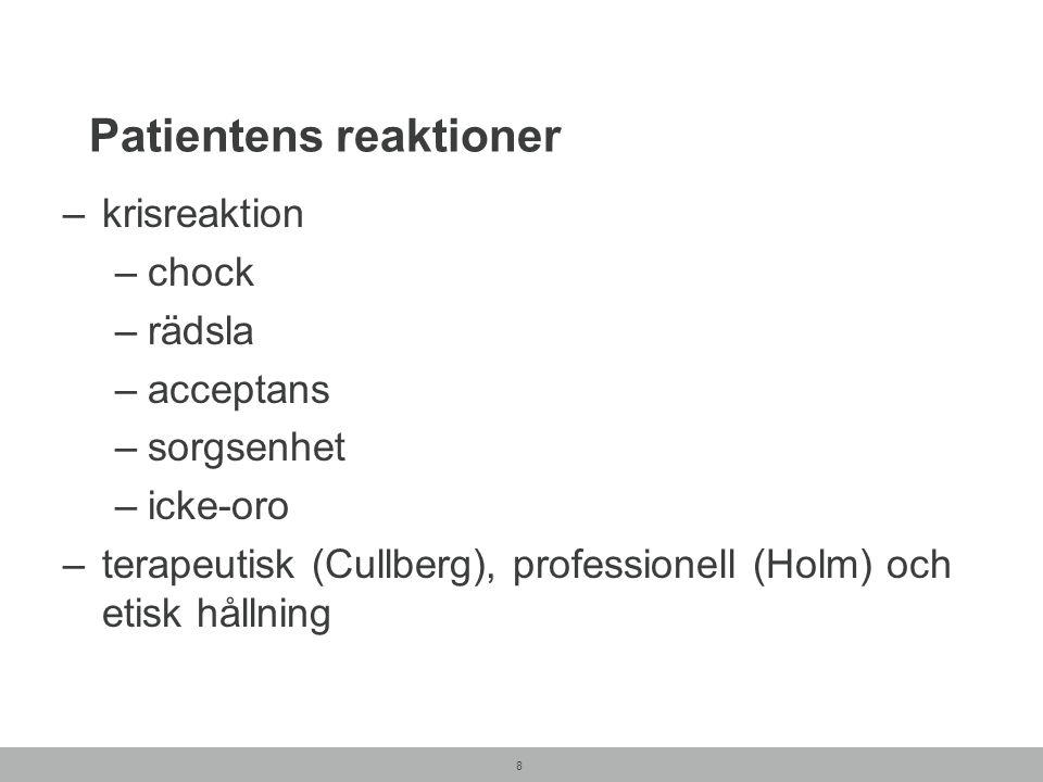Patientens reaktioner