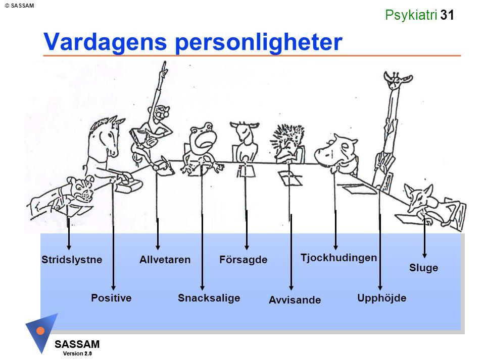 Vardagens personligheter