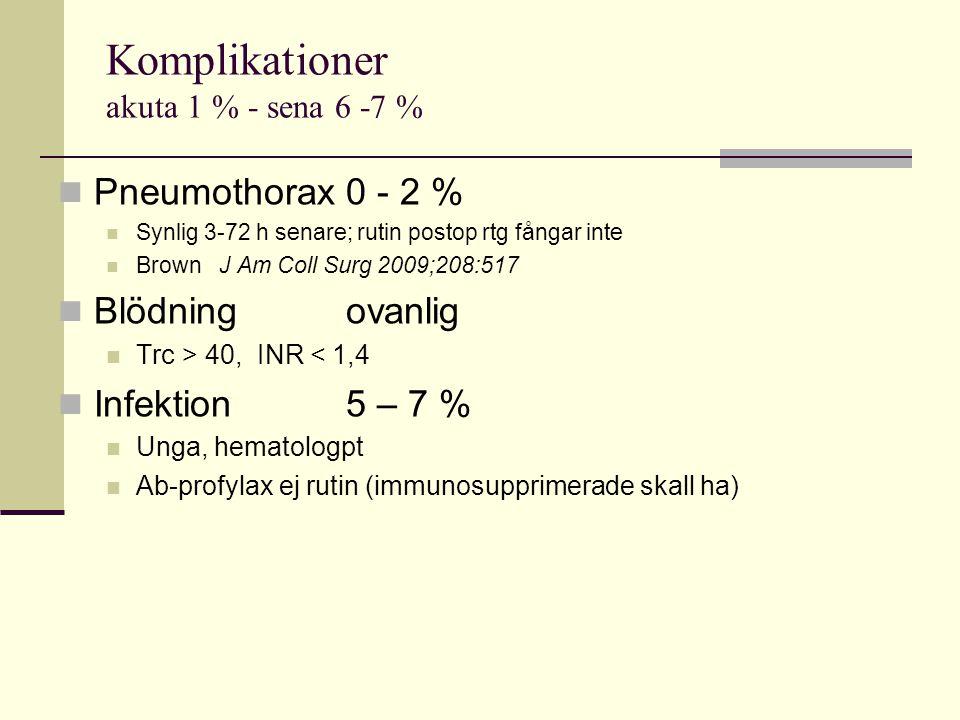 Komplikationer akuta 1 % - sena 6 -7 %