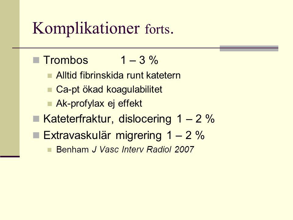 Komplikationer forts. Trombos 1 – 3 %
