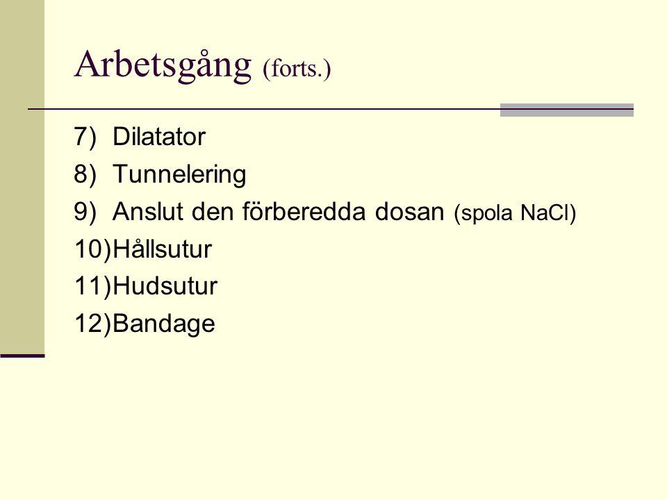 Arbetsgång (forts.) 7) Dilatator 8) Tunnelering