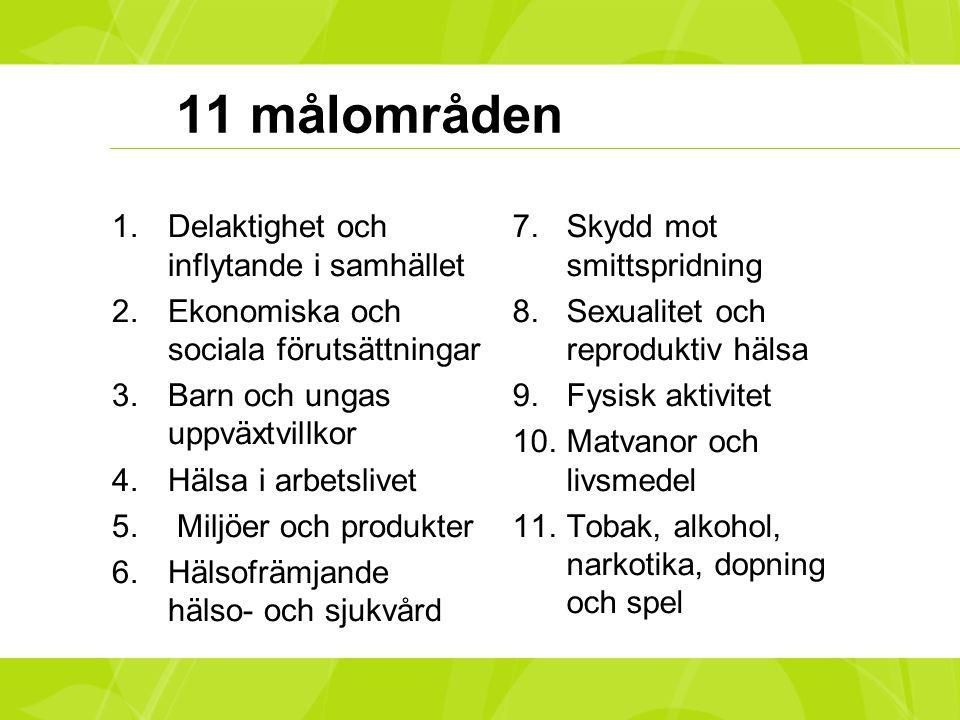 11 målområden Delaktighet och inflytande i samhället