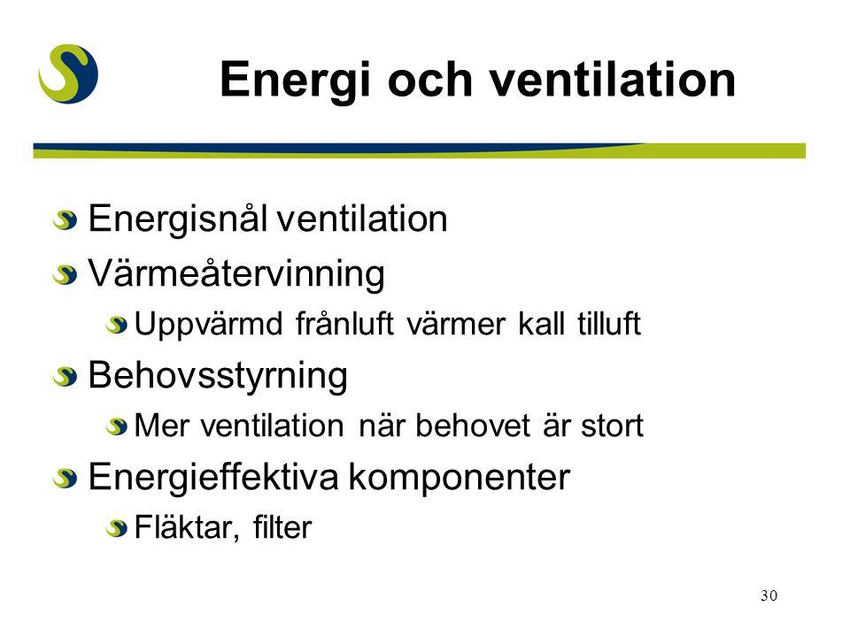 Energi och ventilation
