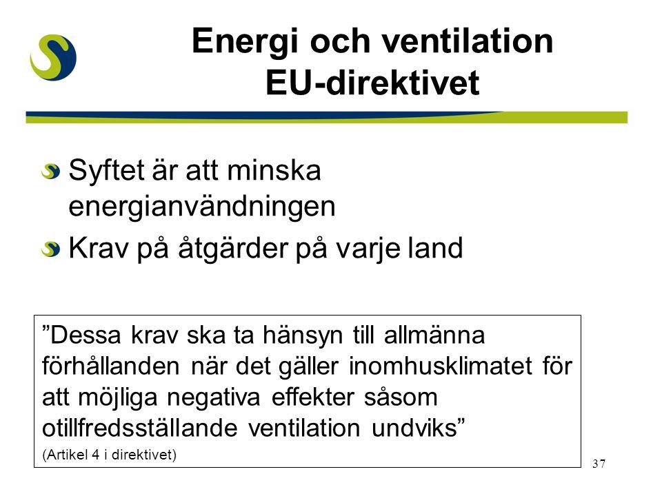 Energi och ventilation EU-direktivet