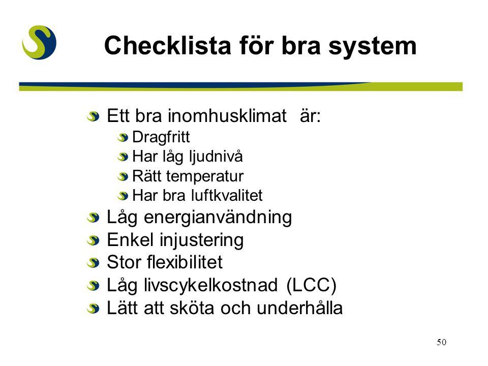 Checklista för bra system