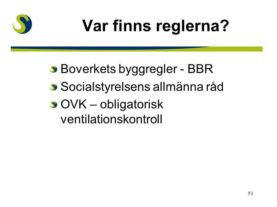 Var finns reglerna Boverkets byggregler - BBR