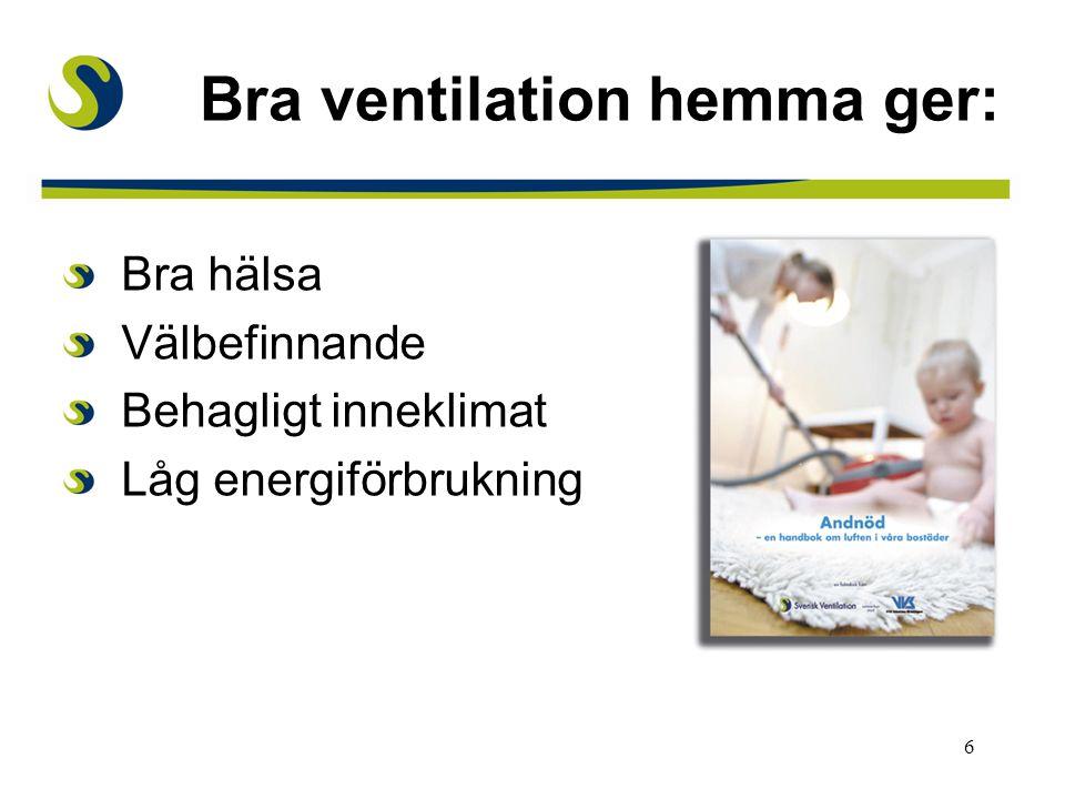 Bra ventilation hemma ger: