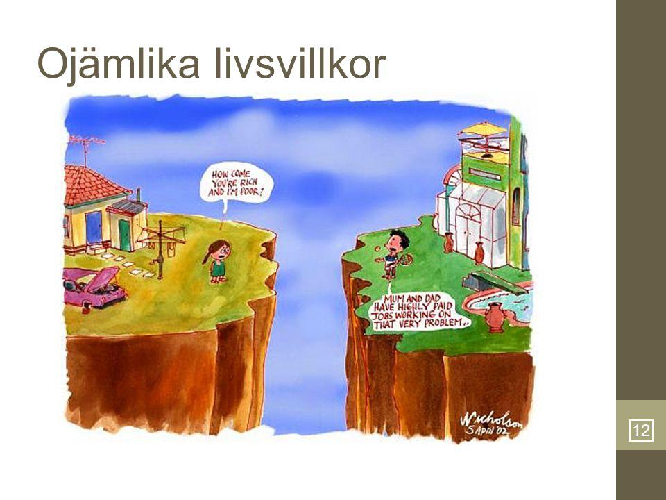 Ojämlika livsvillkor 12