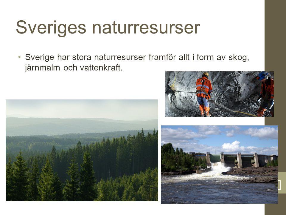 Sveriges naturresurser