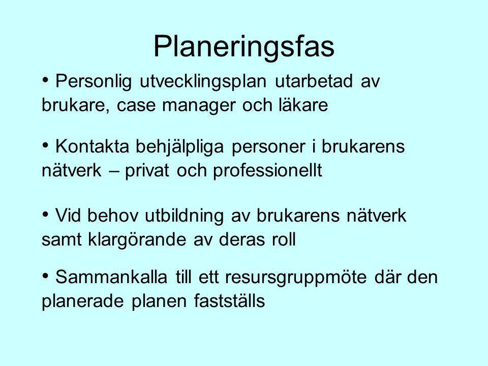Planeringsfas Personlig utvecklingsplan utarbetad av brukare, case manager och läkare.