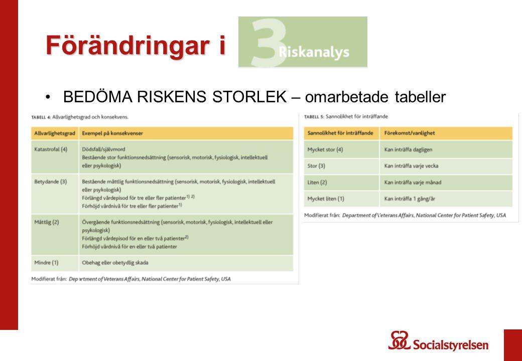 Förändringar i BEDÖMA RISKENS STORLEK – omarbetade tabeller