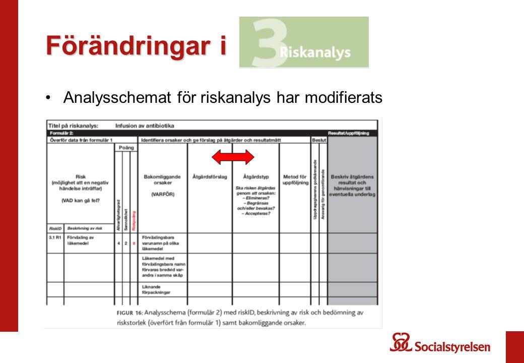 Förändringar i Analysschemat för riskanalys har modifierats