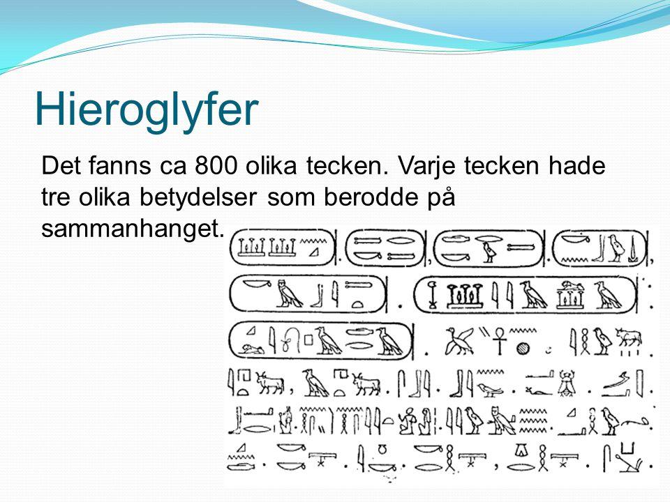 Hieroglyfer Det fanns ca 800 olika tecken.