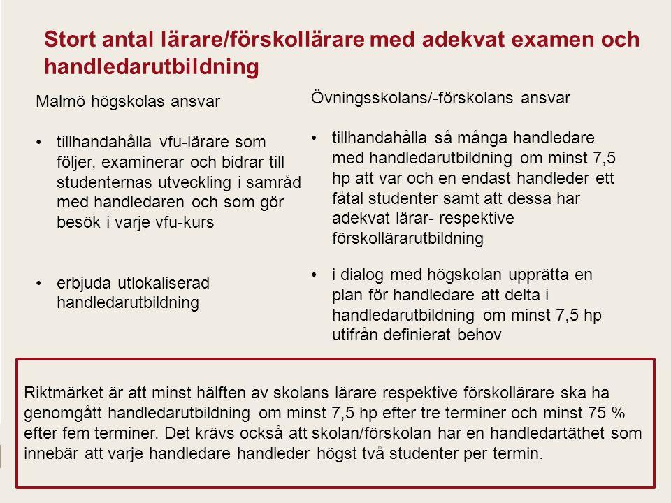 Stort antal lärare/förskollärare med adekvat examen och handledarutbildning