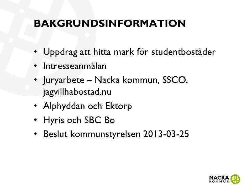 BAKGRUNDSINFORMATION