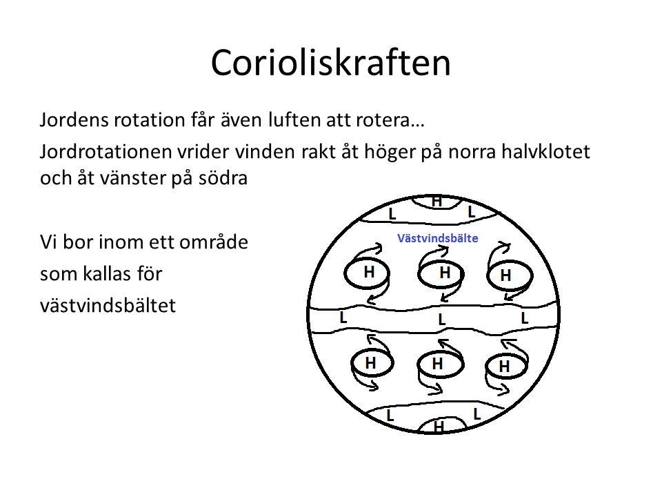Corioliskraften