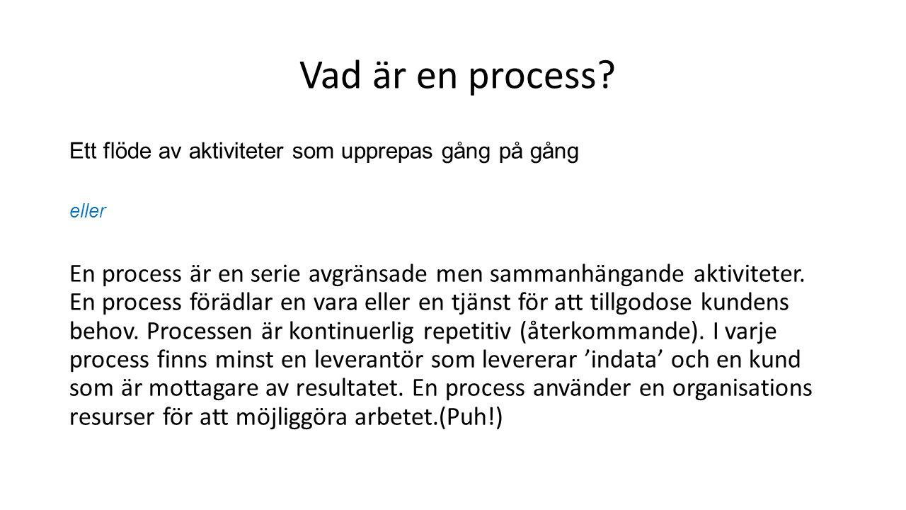 Vad är en process Ett flöde av aktiviteter som upprepas gång på gång. eller.