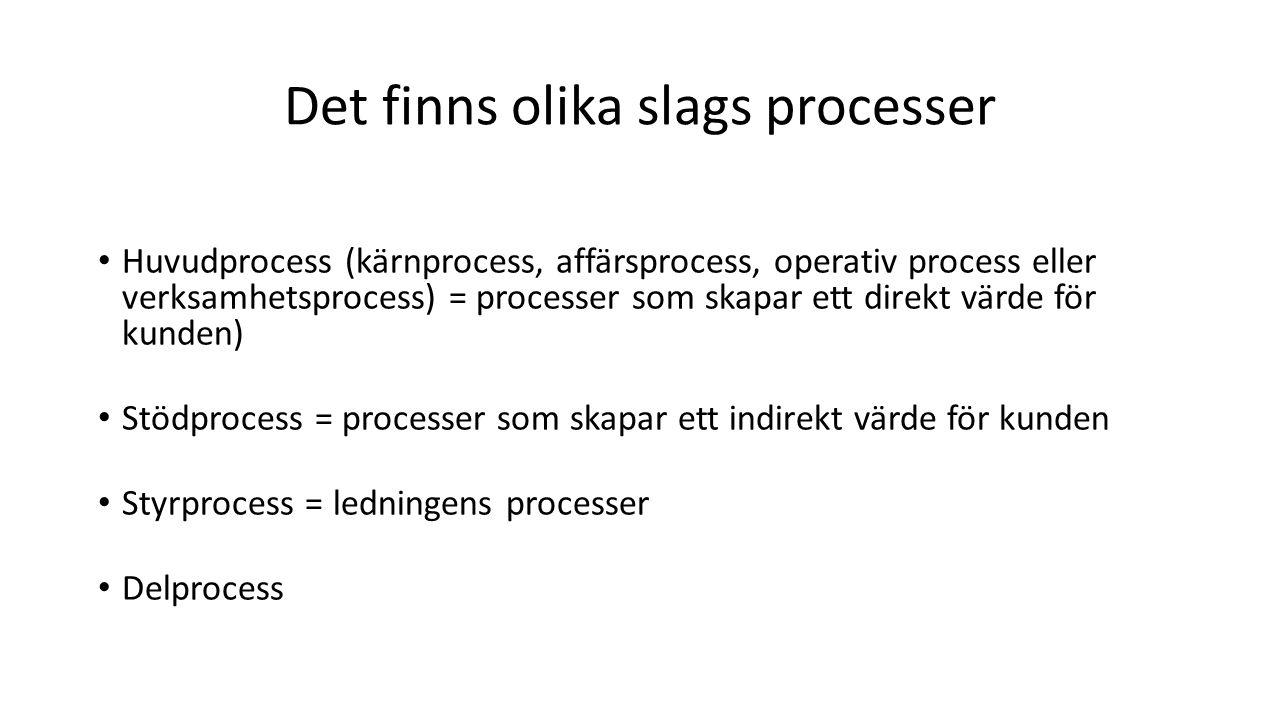 Det finns olika slags processer