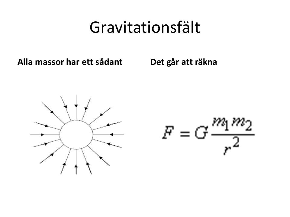 Gravitationsfält Alla massor har ett sådant Det går att räkna