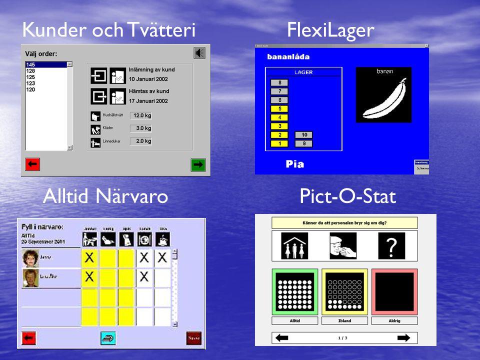 Kunder och Tvätteri FlexiLager Alltid Närvaro Pict-O-Stat