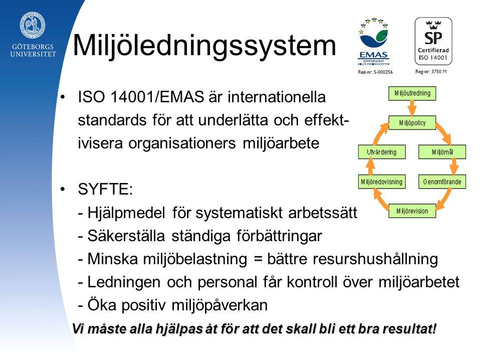 Miljöledningssystem ISO 14001/EMAS är internationella