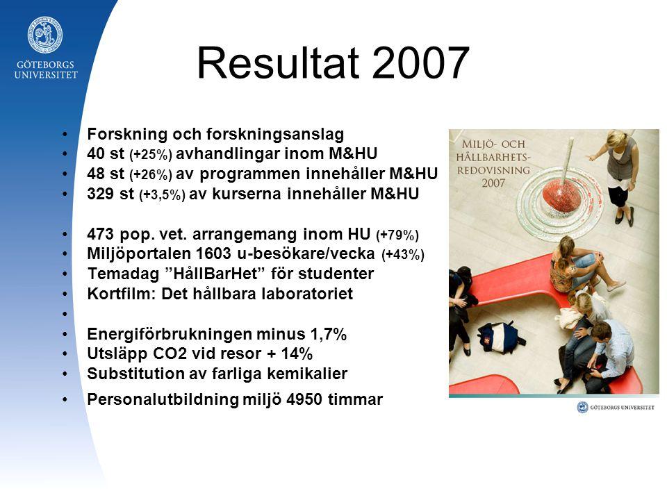 Resultat 2007 Forskning och forskningsanslag