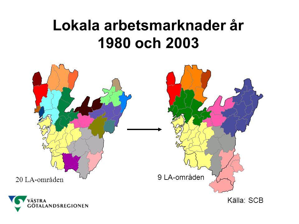 Lokala arbetsmarknader år 1980 och 2003